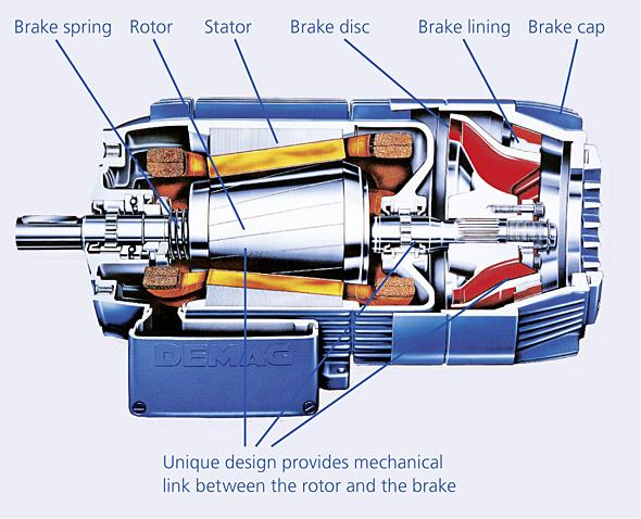 Conical-rotor brake motors - Technical data